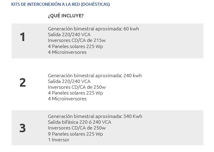 Interconexion red CFE, ahorro de energía, energía solar, paneles solares